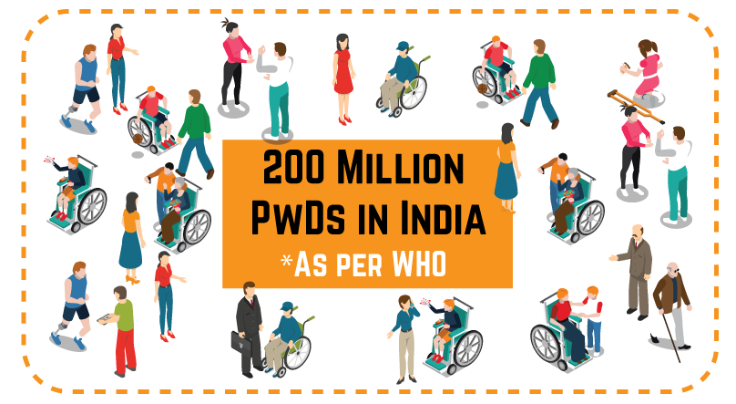26.8 million PwDs in india. As per census 2011