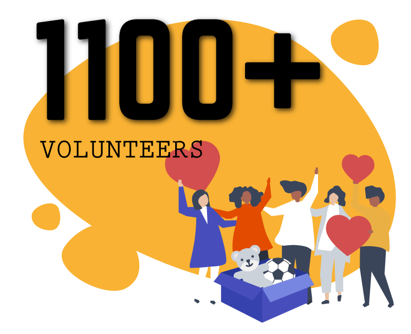 1100+ Volunteers
