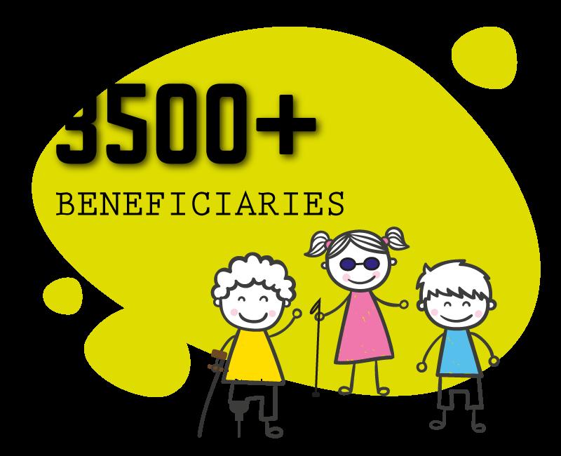 3500+ Beneficiaries