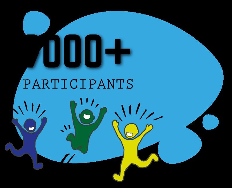 9000+ Participants